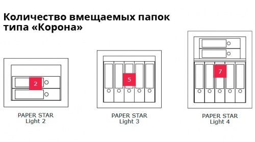 Сейф Format Paper Star Light 2 EL